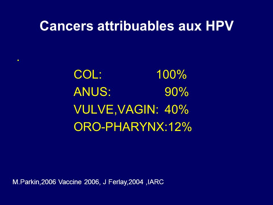 Cancers attribuables aux HPV