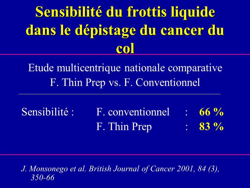 Sensibilité du frottis liquide dans le dépistage du cancer du col