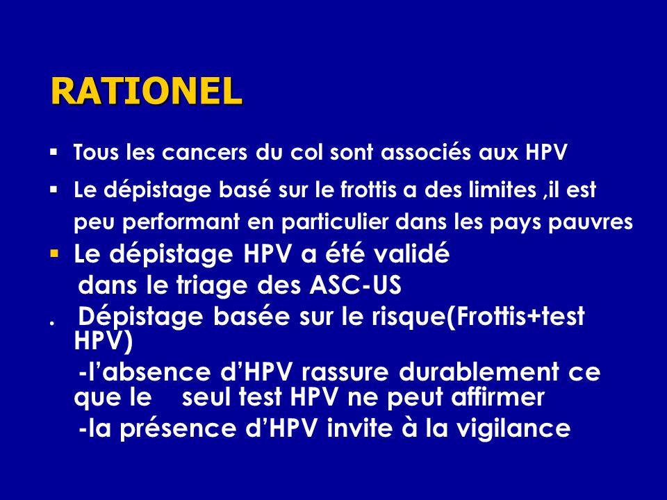 RATIONEL Le dépistage HPV a été validé dans le triage des ASC-US