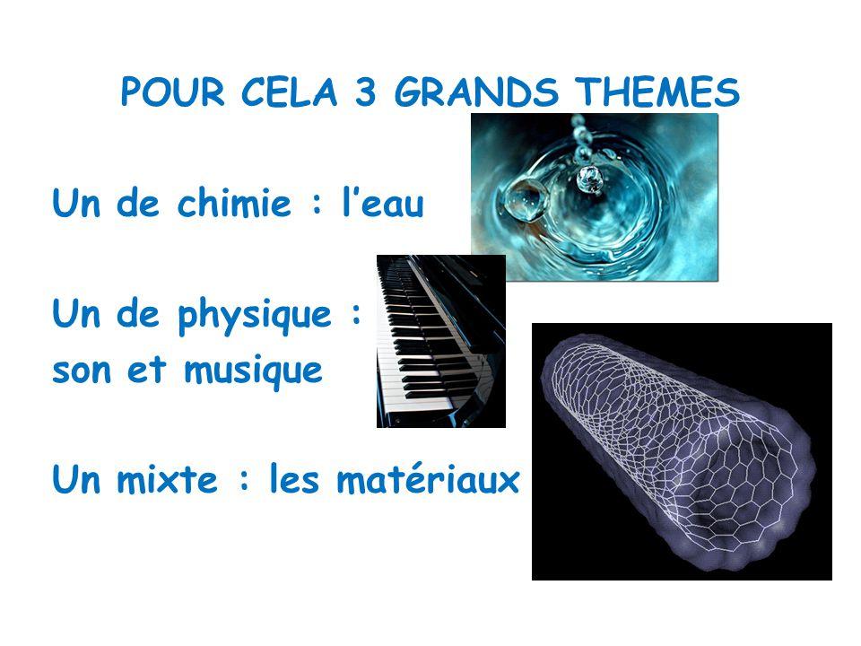 POUR CELA 3 GRANDS THEMES Un de chimie : l'eau Un de physique : son et musique Un mixte : les matériaux