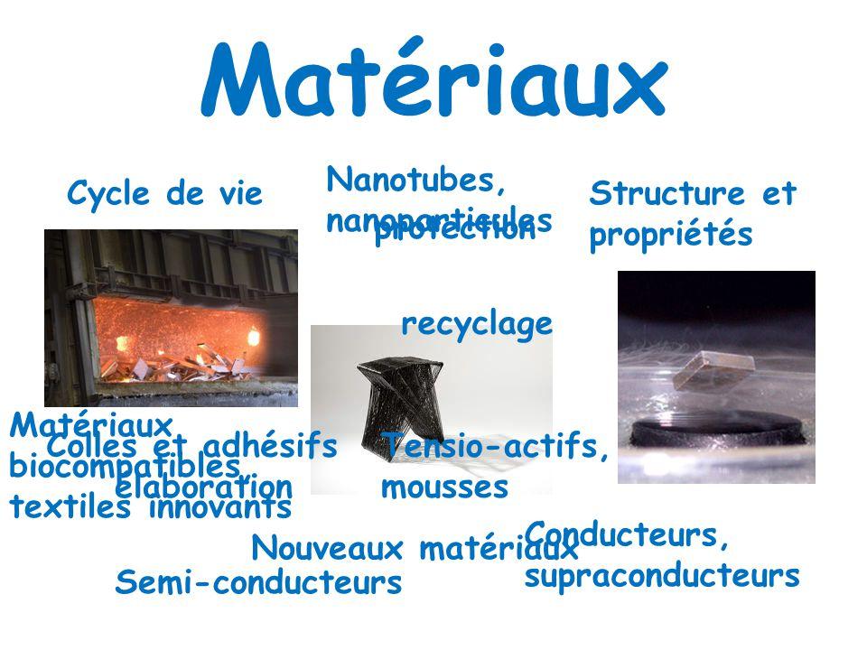Matériaux Nanotubes, nanoparticules Cycle de vie