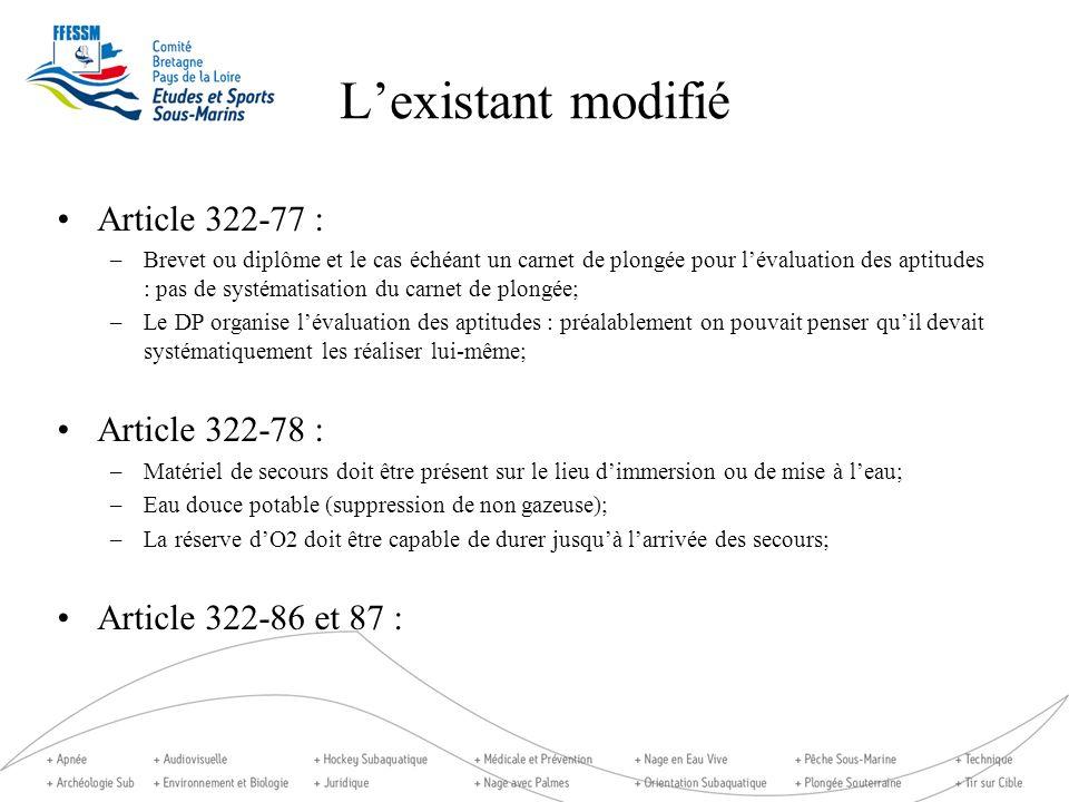 L'existant modifié Article 322-77 : Article 322-78 :