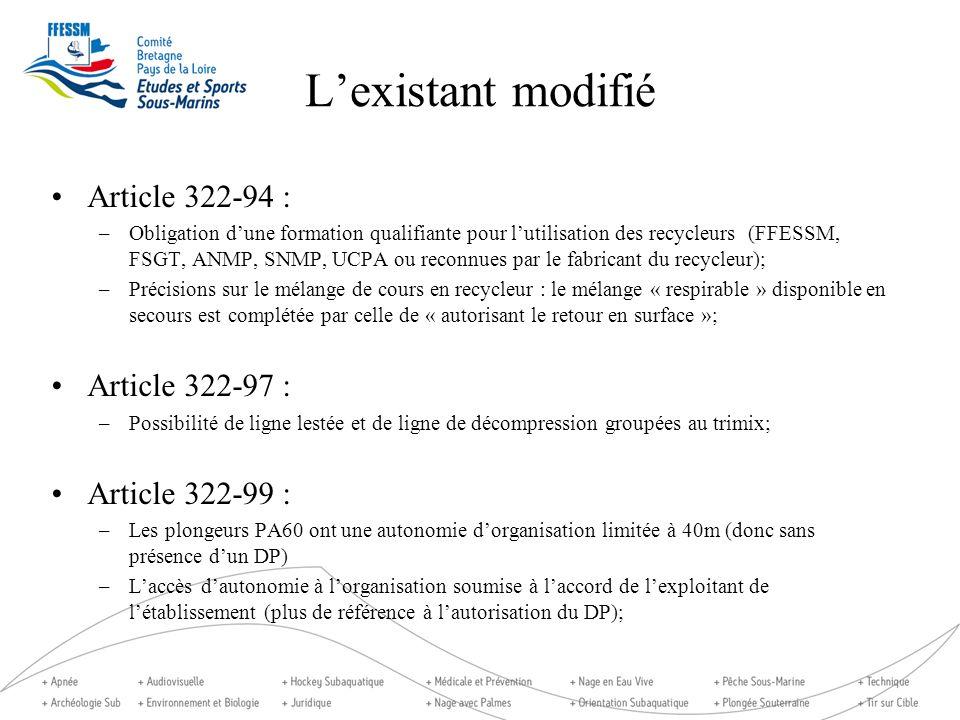 L'existant modifié Article 322-94 : Article 322-97 : Article 322-99 :