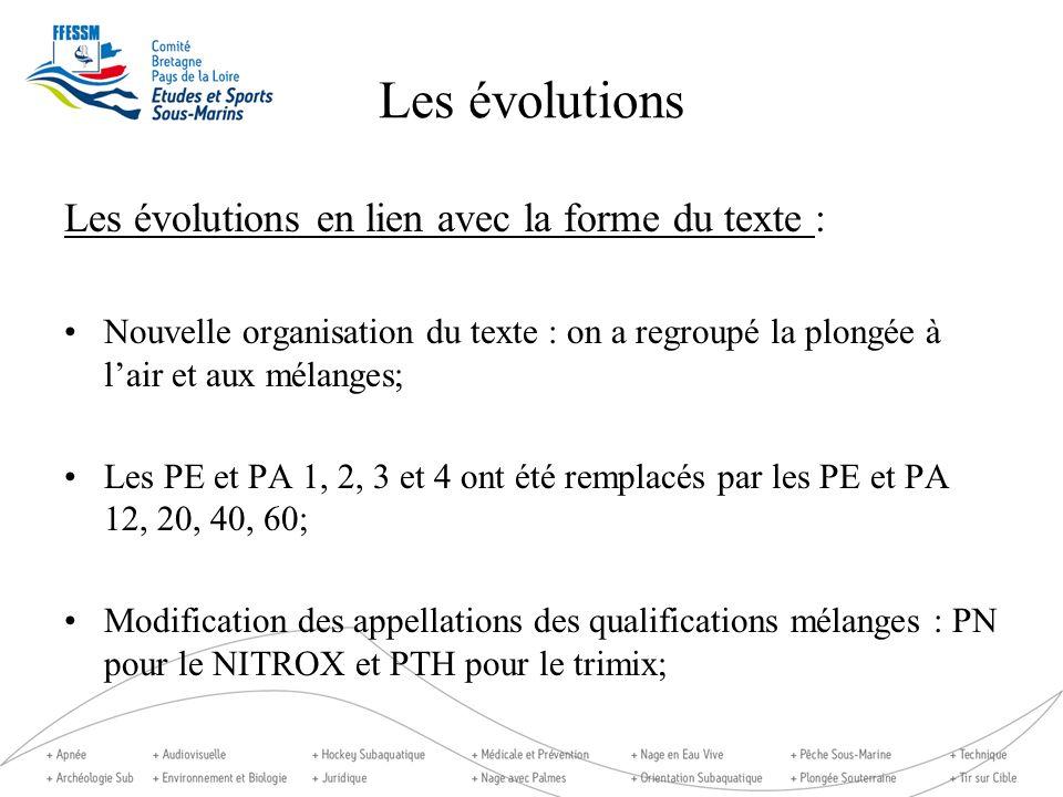 Les évolutions Les évolutions en lien avec la forme du texte :