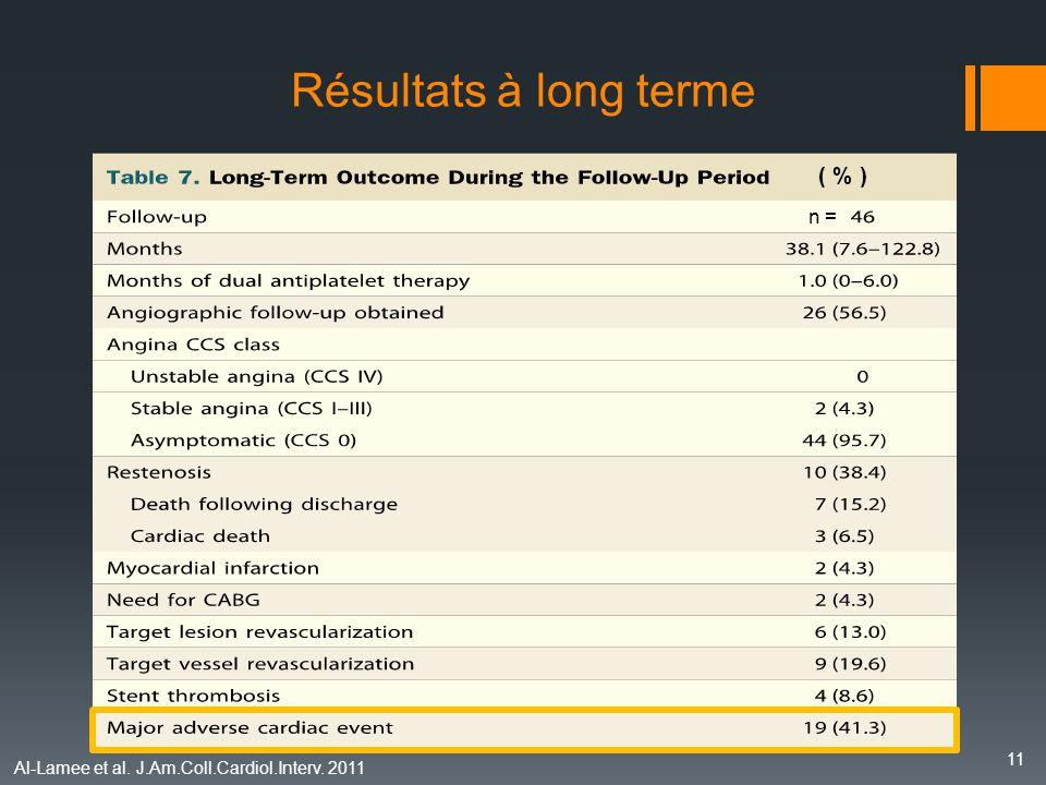 Résultats à long terme ( % ) n =