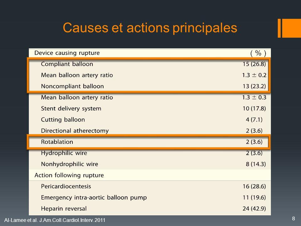 Causes et actions principales