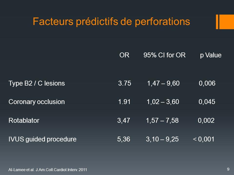 Facteurs prédictifs de perforations