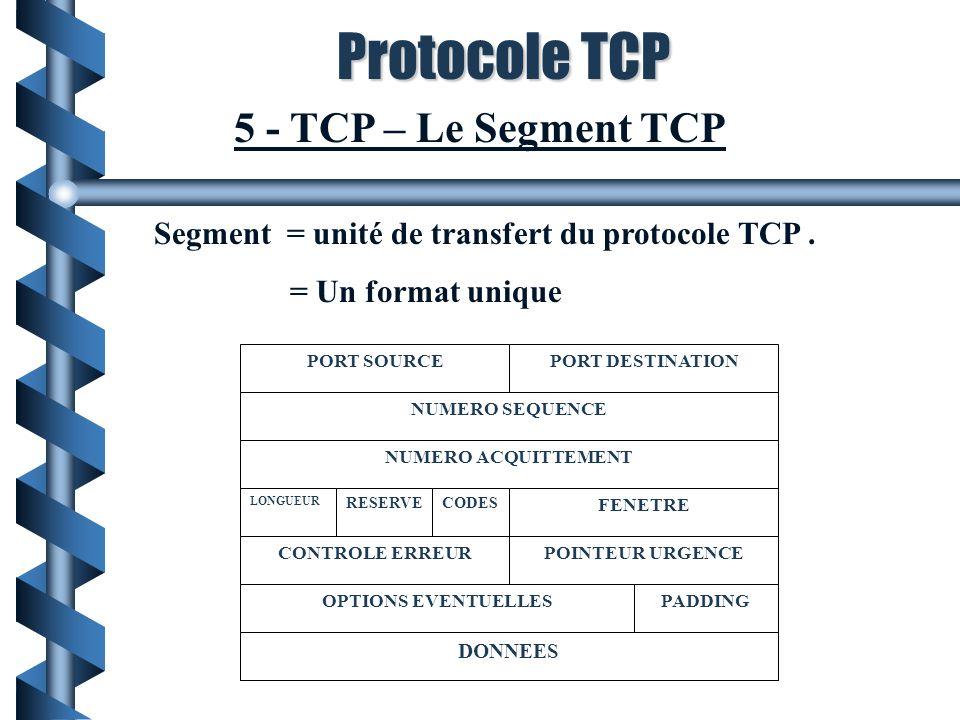 Protocole TCP 5 - TCP – Le Segment TCP