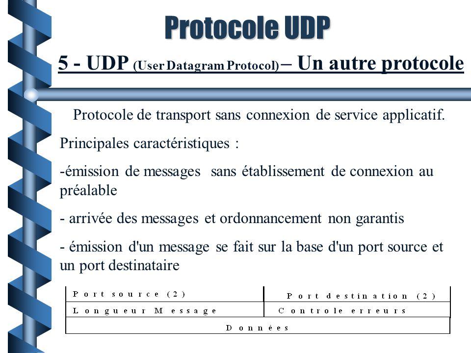 5 - UDP (User Datagram Protocol) – Un autre protocole