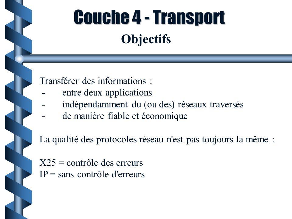 Couche 4 - Transport Objectifs Transférer des informations :