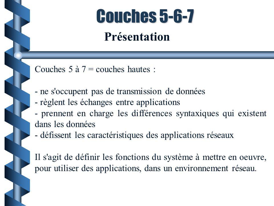 Couches 5-6-7 Présentation Couches 5 à 7 = couches hautes :