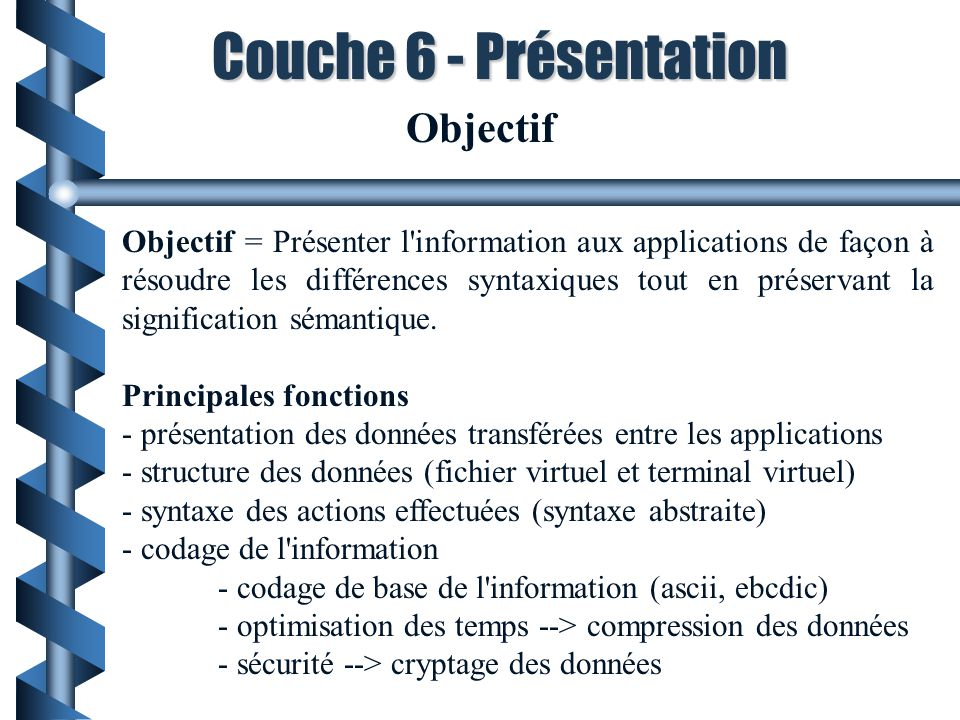 Couche 6 - Présentation Objectif