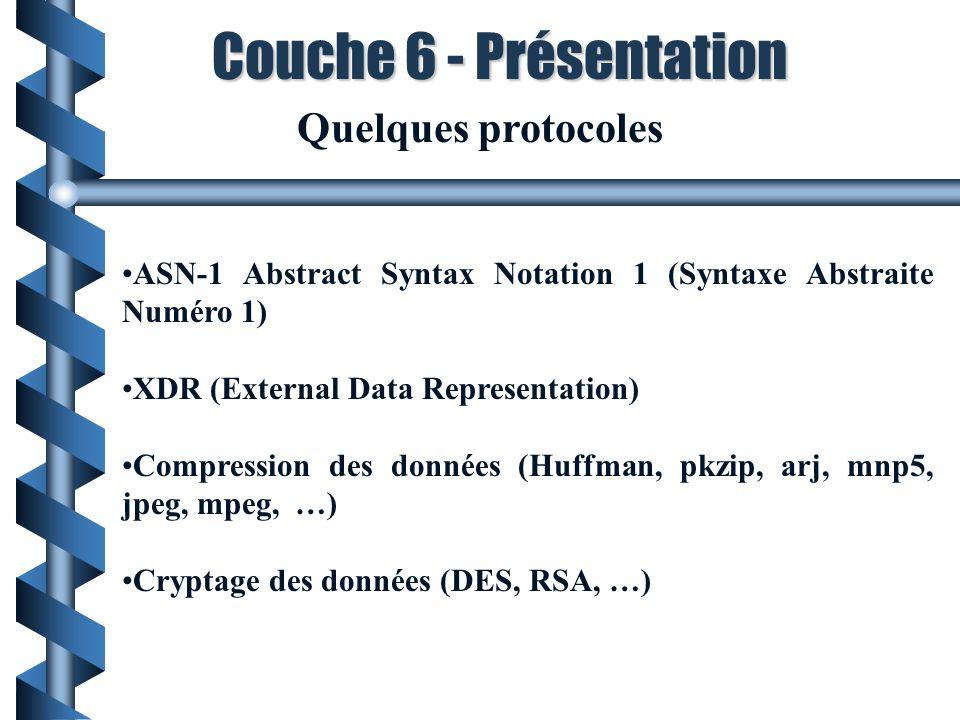 Couche 6 - Présentation Quelques protocoles