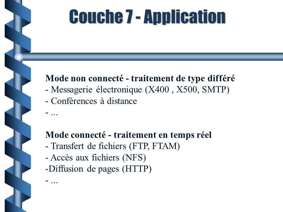 Couche 7 - Application Mode non connecté - traitement de type différé