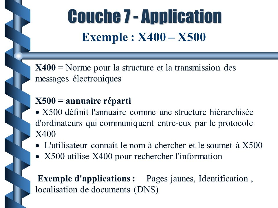 Couche 7 - Application Exemple : X400 – X500