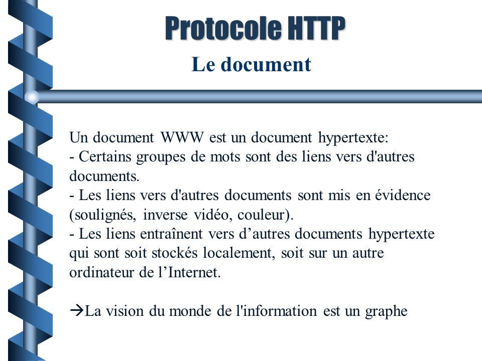 Protocole HTTP Le document Un document WWW est un document hypertexte: