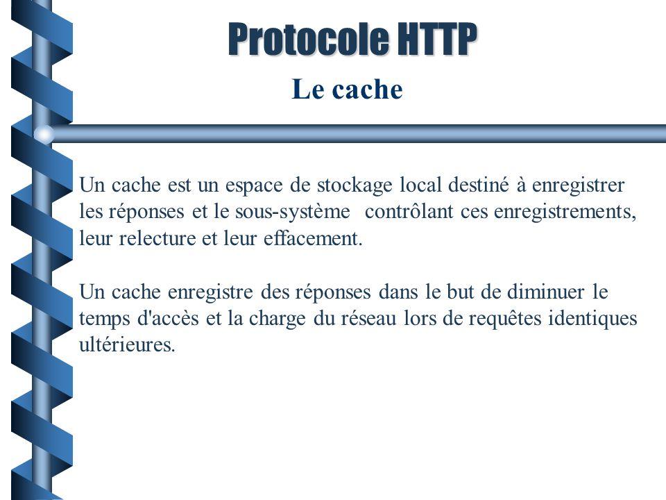Protocole HTTP Le cache