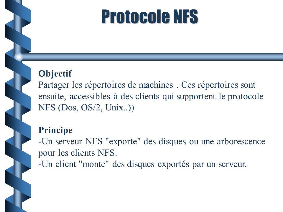 Protocole NFS Objectif