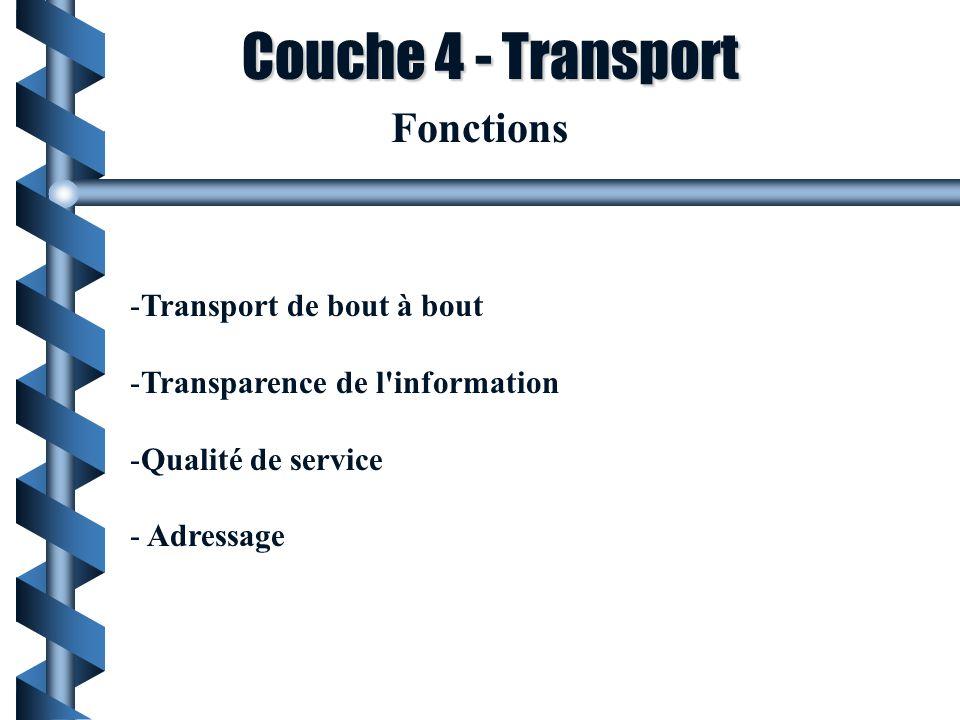 Couche 4 - Transport Fonctions Transport de bout à bout