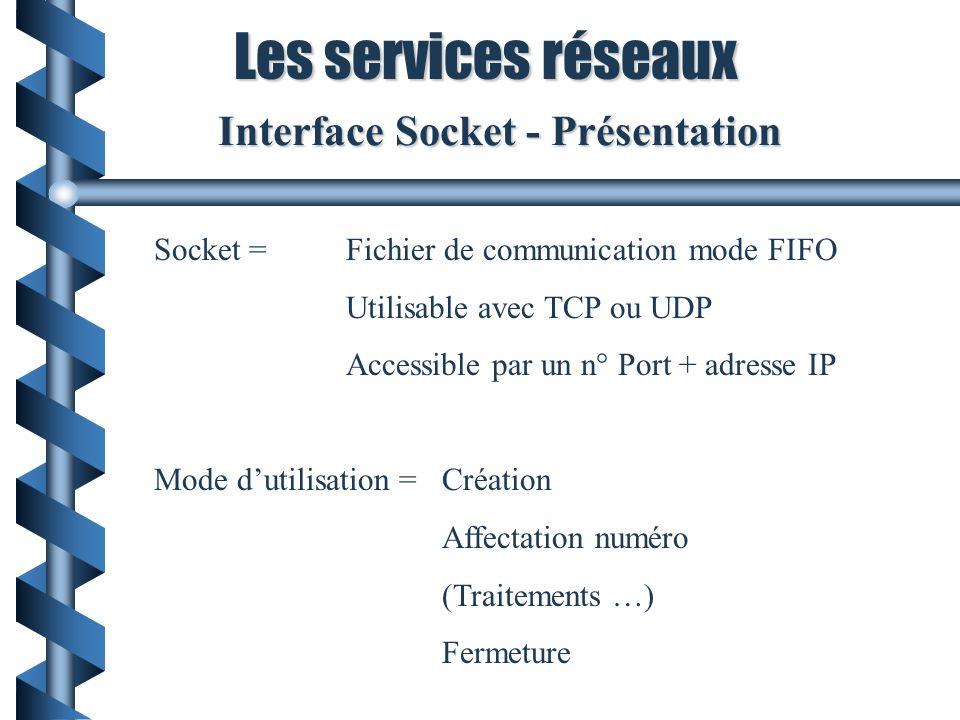 Interface Socket - Présentation