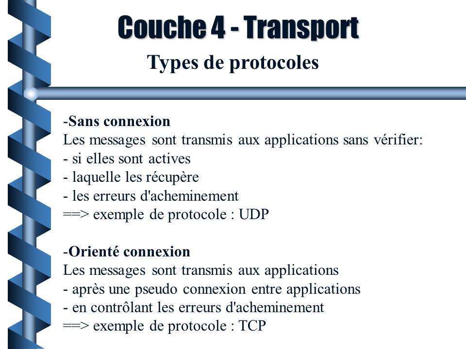 Couche 4 - Transport Types de protocoles Sans connexion