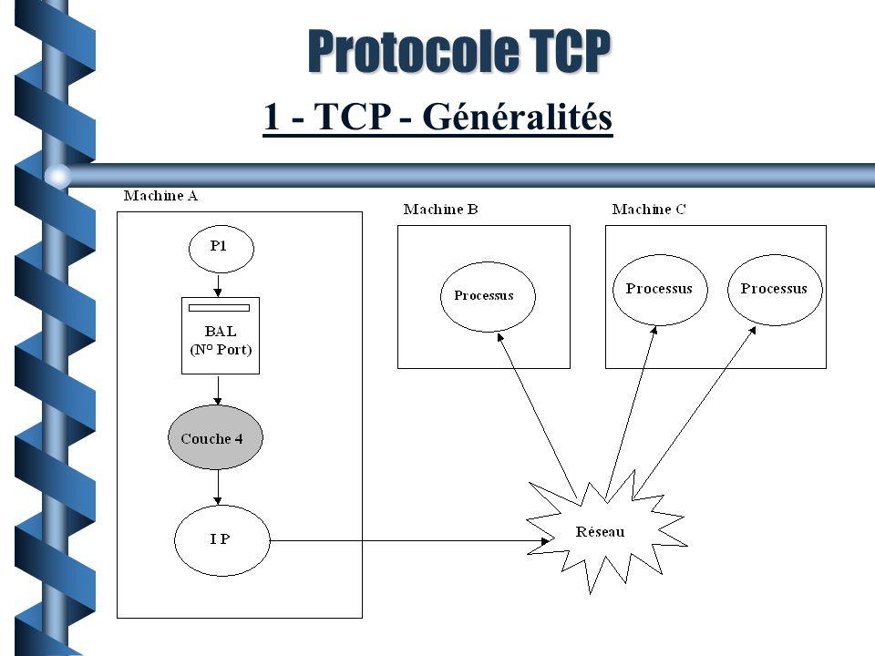 Protocole TCP 1 - TCP - Généralités