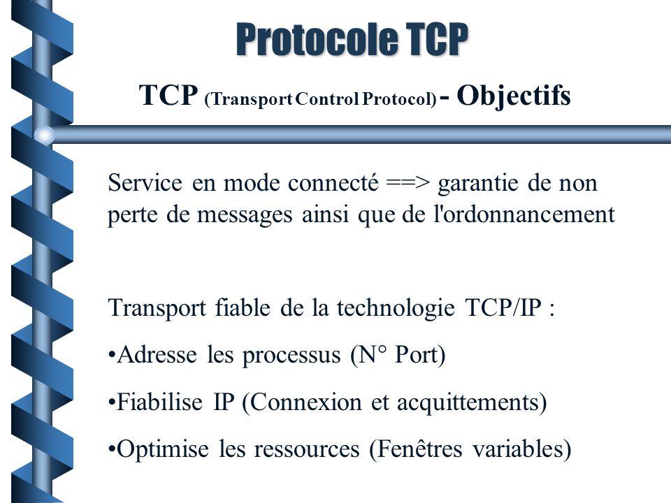 TCP (Transport Control Protocol) - Objectifs