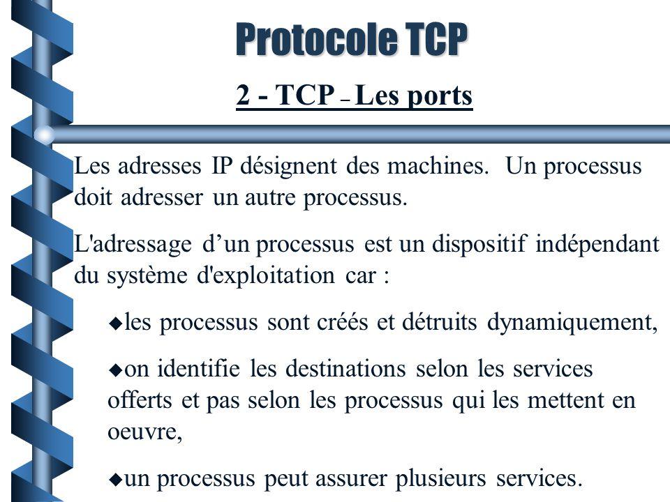Protocole TCP 2 - TCP – Les ports