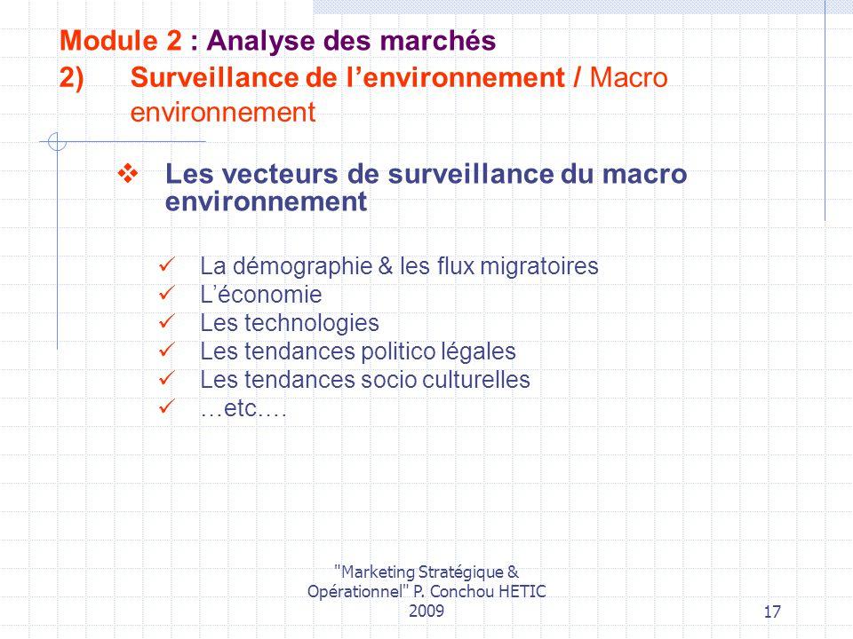 Surveillance de l'environnement / Macro environnement