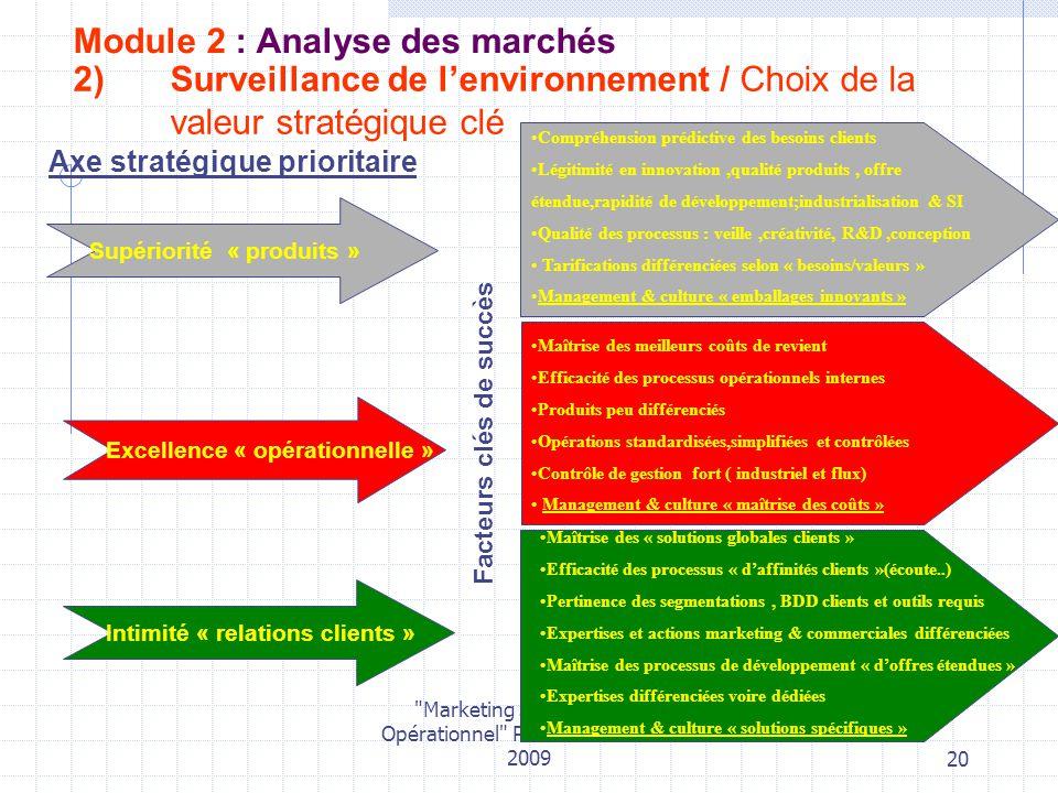 Surveillance de l'environnement / Choix de la valeur stratégique clé