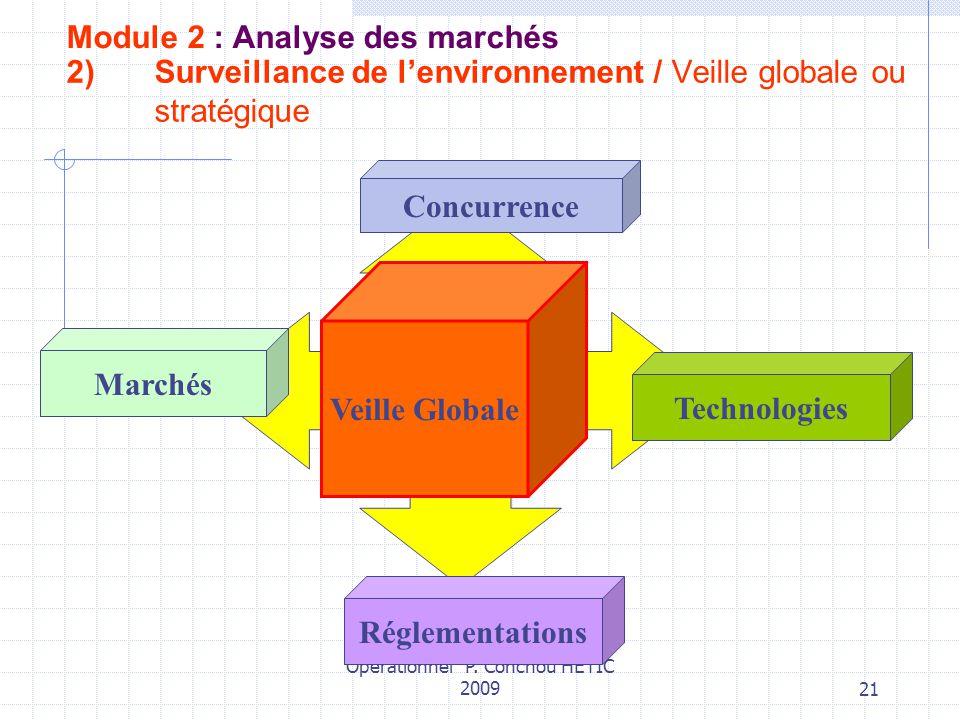 Surveillance de l'environnement / Veille globale ou stratégique