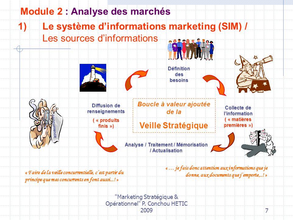 Module 2 : Analyse des marchés