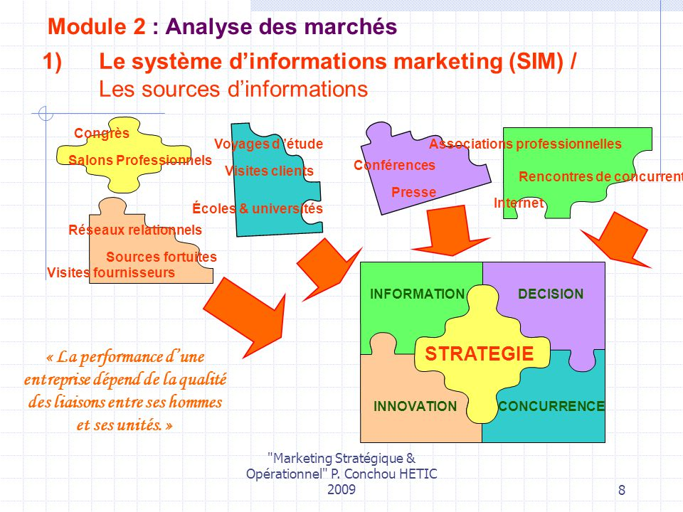Le système d'informations marketing (SIM) / Les sources d'informations