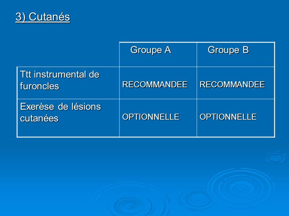 3) Cutanés Groupe A Groupe B Ttt instrumental de furoncles