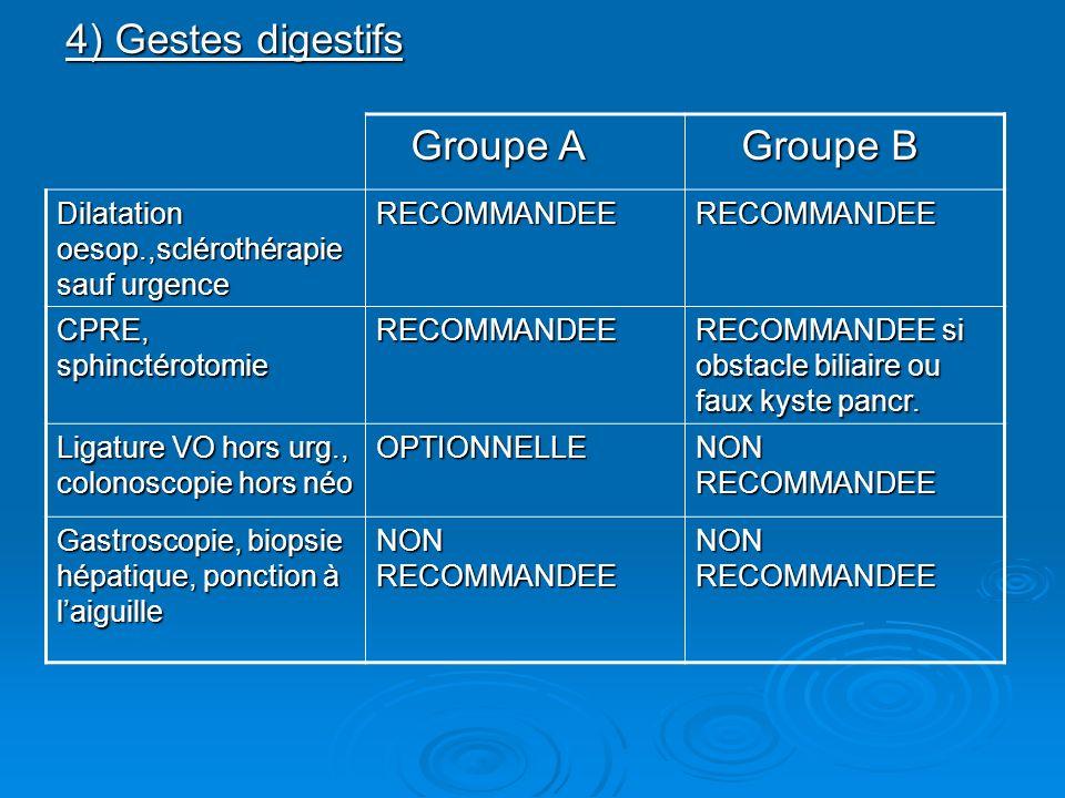 4) Gestes digestifs Groupe A Groupe B