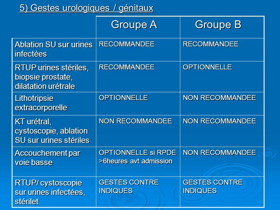 5) Gestes urologiques / génitaux