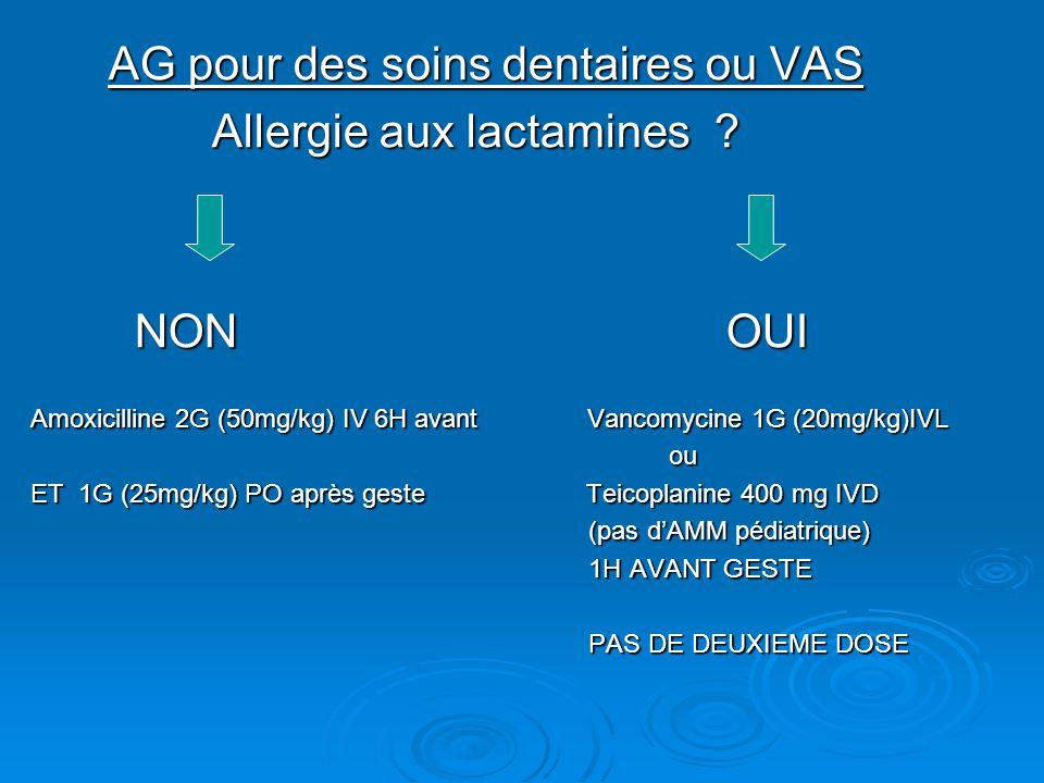 AG pour des soins dentaires ou VAS Allergie aux lactamines