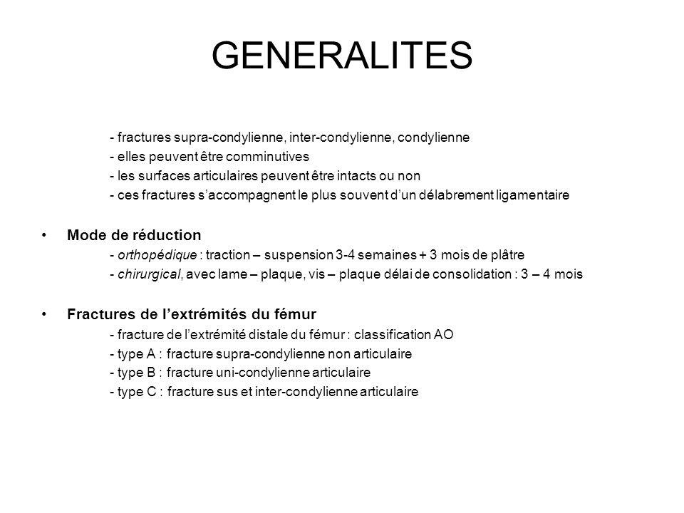 GENERALITES Mode de réduction Fractures de l'extrémités du fémur