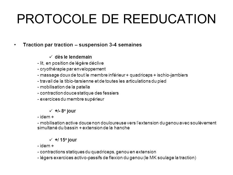 PROTOCOLE DE REEDUCATION