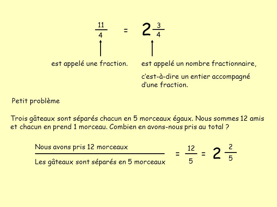 2 2 = = = 11 4 4 3 est appelé une fraction.
