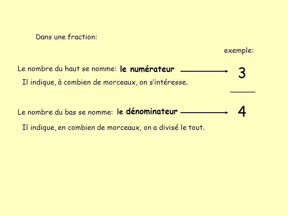 3 4 le numérateur Dans une fraction: exemple: