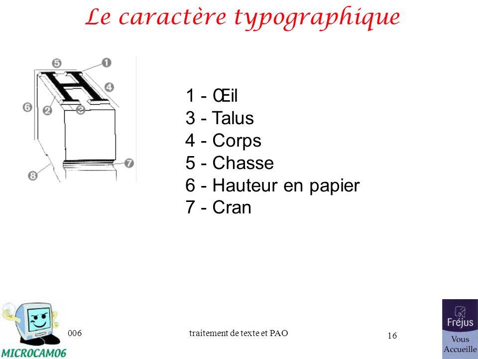 Le caractère typographique