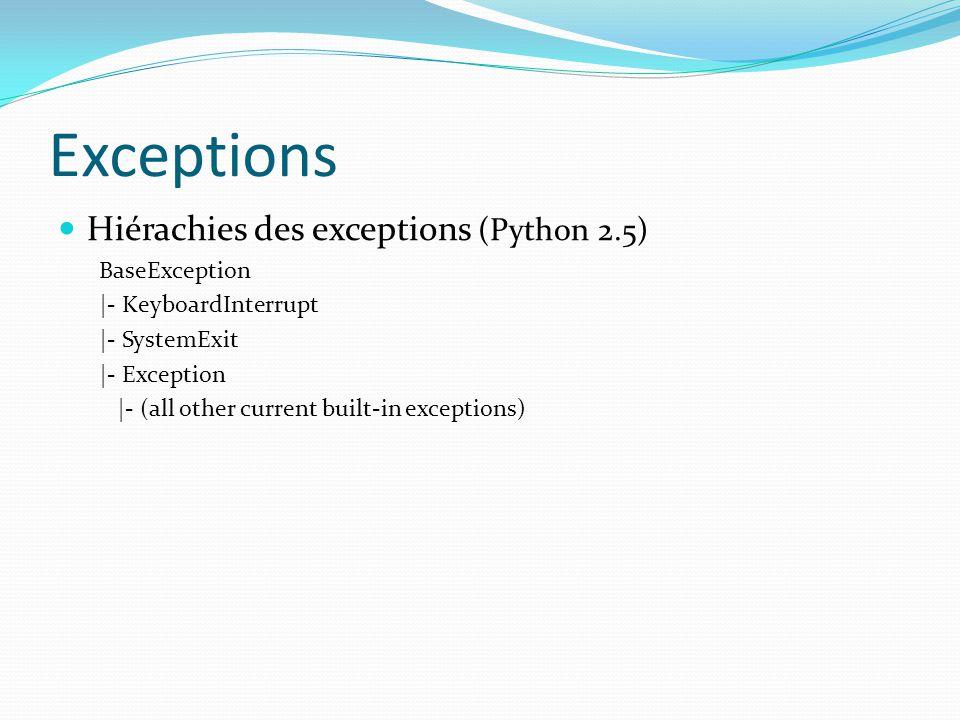 Exceptions Hiérachies des exceptions (Python 2.5) BaseException