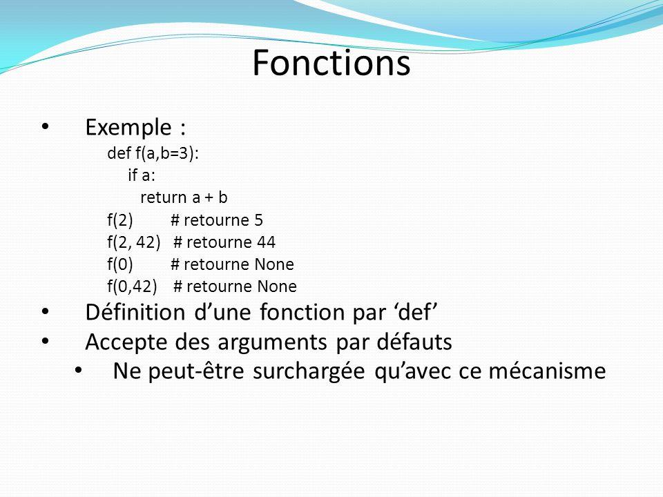 Fonctions Exemple : Définition d'une fonction par 'def'