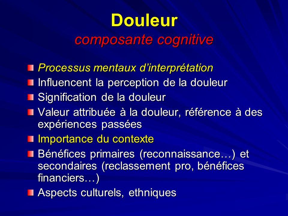 Douleur composante cognitive