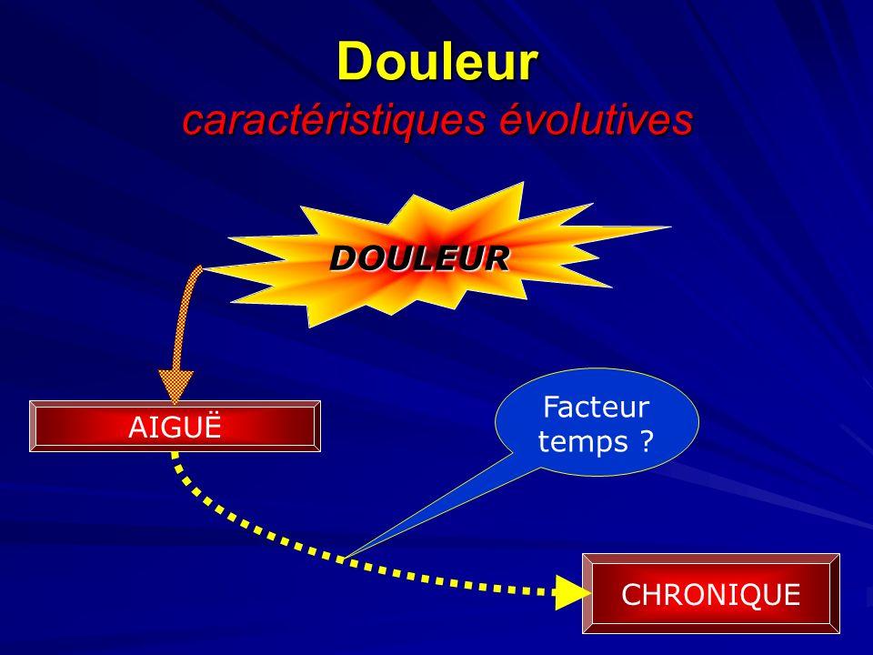 Douleur caractéristiques évolutives