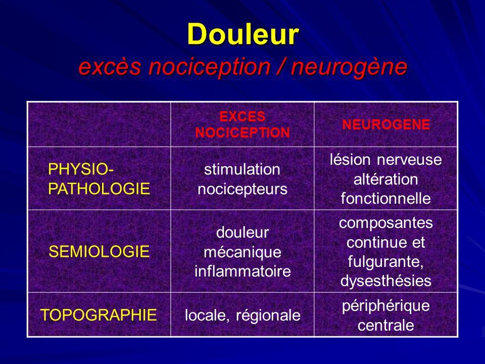 Douleur excès nociception / neurogène