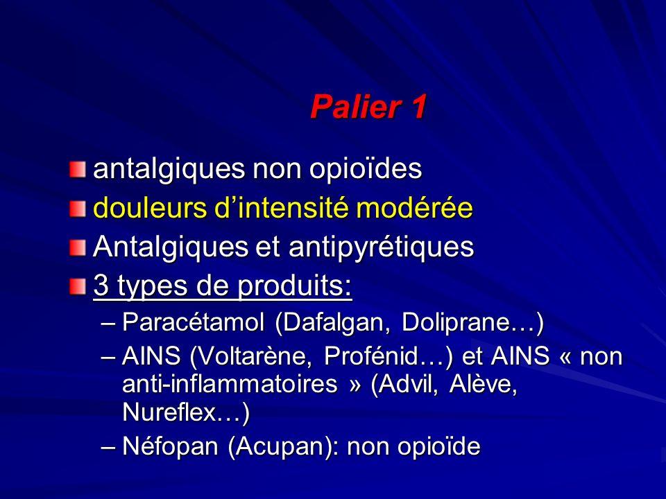 Palier 1 antalgiques non opioïdes douleurs d'intensité modérée