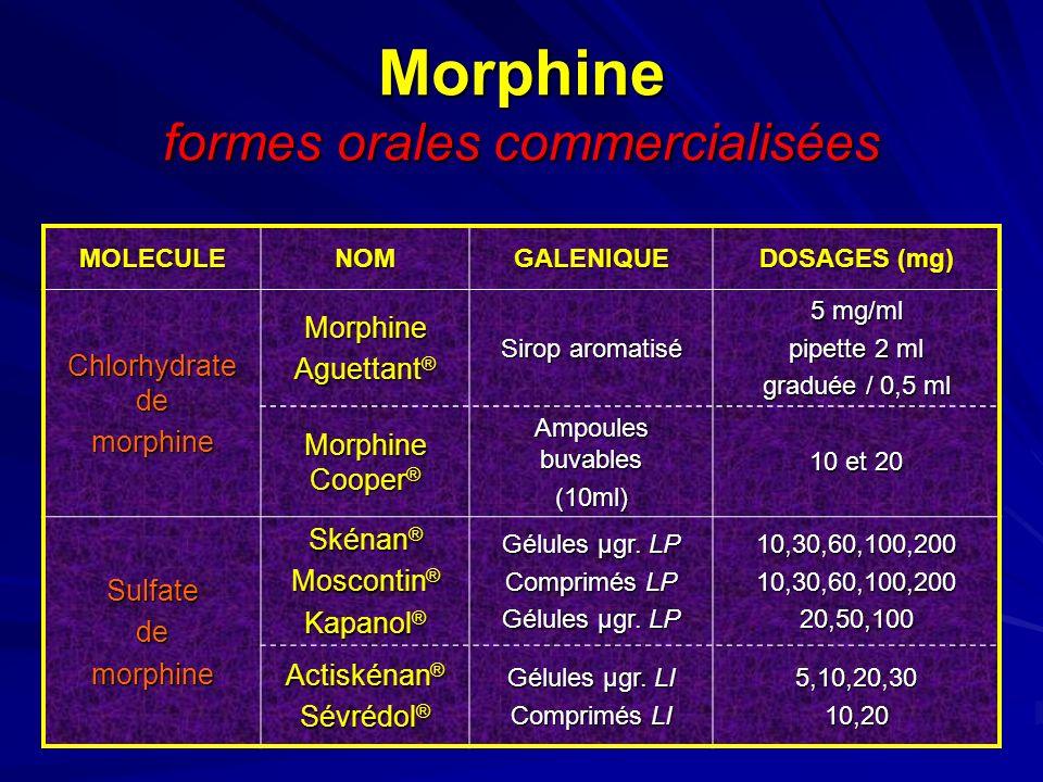 Morphine formes orales commercialisées