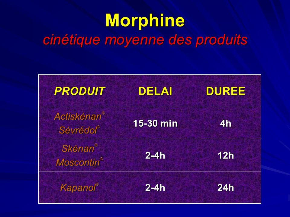 Morphine cinétique moyenne des produits
